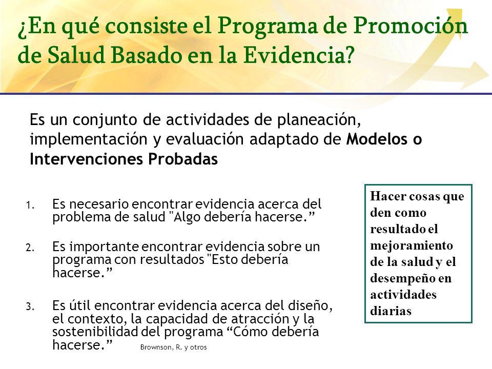 ¿En qué consiste el Programa de Promoción de Salud Basado en la Evidencia? 1. Es necesario encontrar evidencia acerca del problema de salud