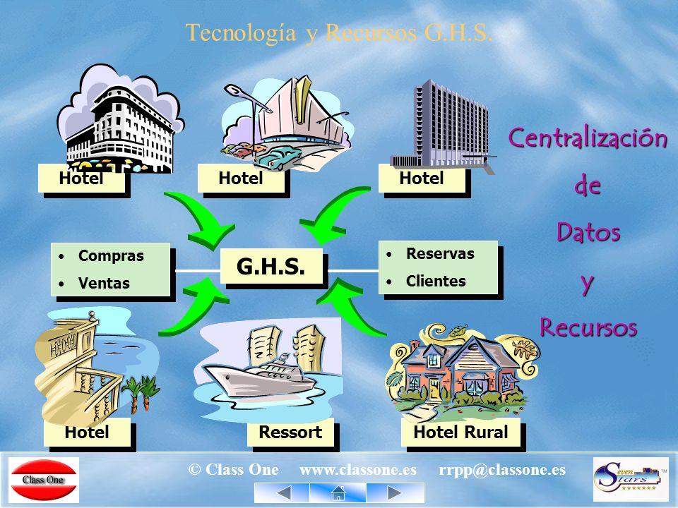 © Class One www.classone.es rrpp@classone.es Globalización ~ las 4 As AnyOneCualquier Persona AnyTime En Cualquier Momento AnyWhereDesde Cualquier Lugar AnyDeviceDesde Cualquier Dispositivo