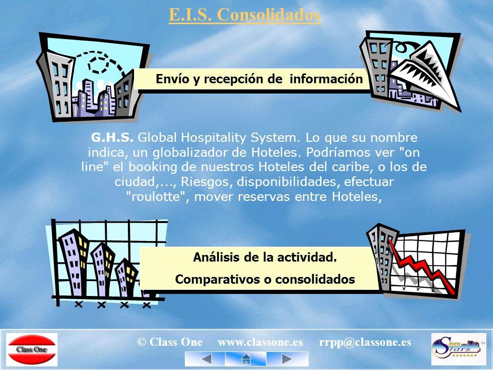 © Class One www.classone.es rrpp@classone.es Tecnología y Recursos G.H.S.