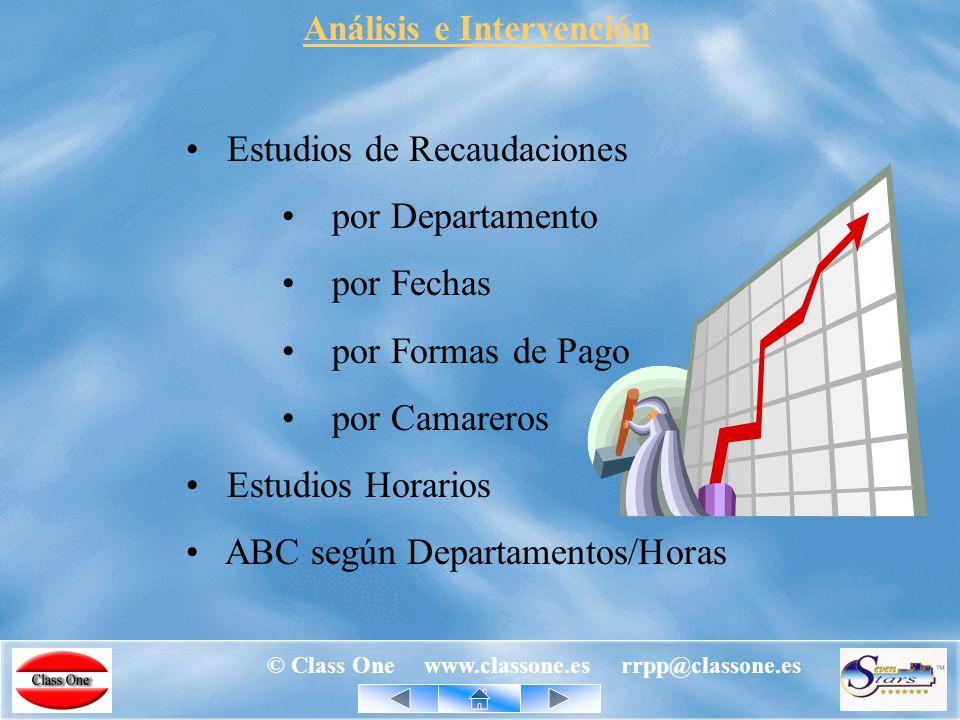 © Class One www.classone.es rrpp@classone.es StarTouch – TPV Táctil Táctil Hacer sencillo y fácil el complejo mundo de un Economato.