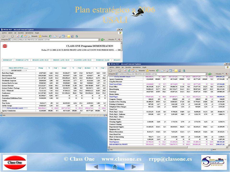 © Class One www.classone.es rrpp@classone.es Allar - Plan estratégico a 2006 USALI Allar.