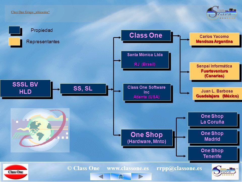 © Class One www.classone.es rrpp@classone.es Seven Stars su Origen Informático Financiero Nuestra experiencia financiera, se trasmite de tal forma que cualquier hecho económico se refleje siempre.