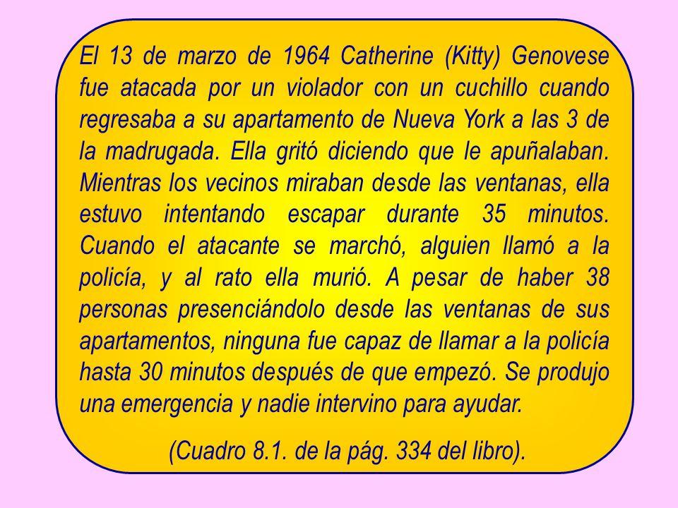 El 13 de marzo de 1964 Catherine (Kitty) Genovese fue atacada por un violador con un cuchillo cuando regresaba a su apartamento de Nueva York a las 3