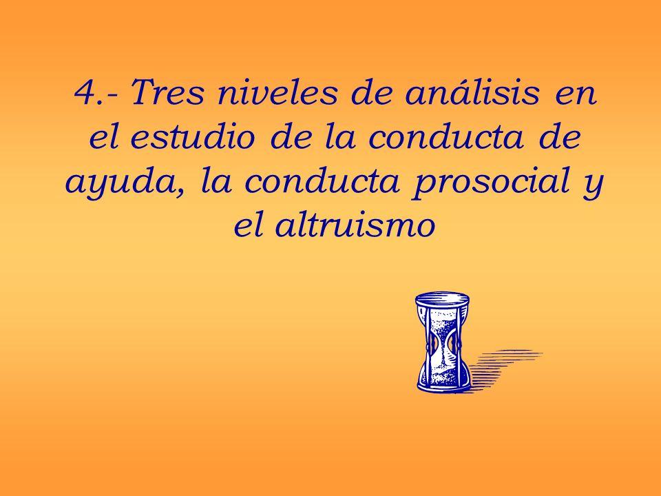 4.- Tres niveles de análisis en el estudio de la conducta de ayuda, la conducta prosocial y el altruismo
