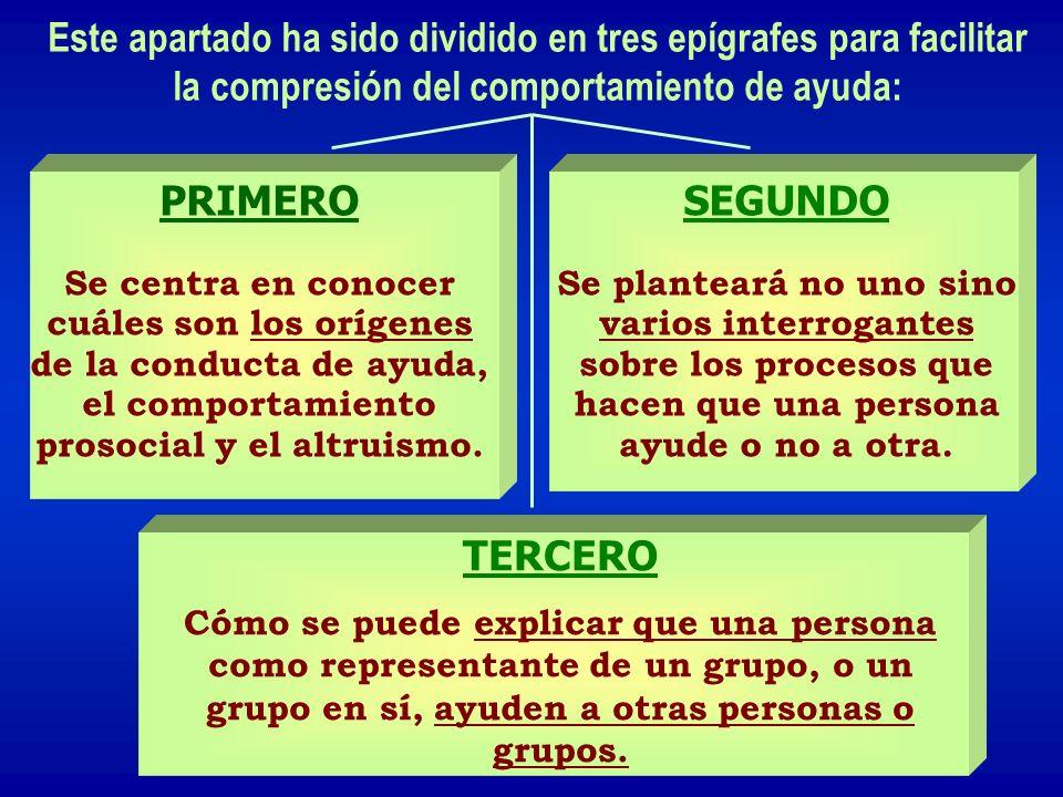 Este apartado ha sido dividido en tres epígrafes para facilitar la compresión del comportamiento de ayuda: PRIMERO Se centra en conocer cuáles son los