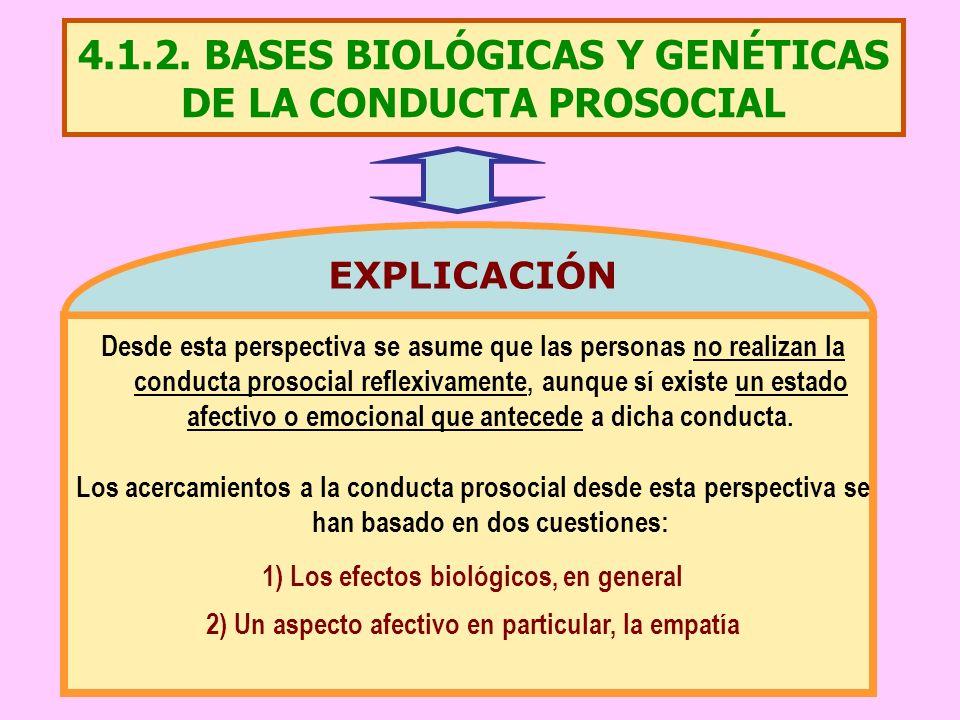 4.1.2. BASES BIOLÓGICAS Y GENÉTICAS DE LA CONDUCTA PROSOCIAL Desde esta perspectiva se asume que las personas no realizan la conducta prosocial reflex