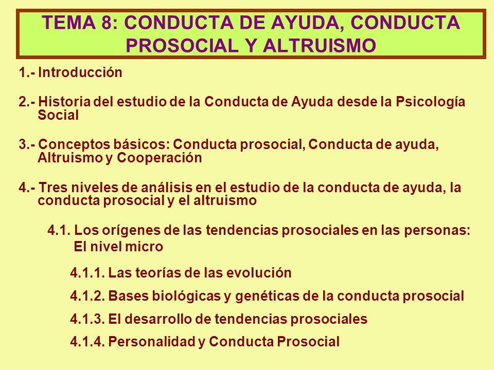1.- Introducción 2.- Historia del estudio de la Conducta de Ayuda desde la Psicología Social 3.- Conceptos básicos: Conducta prosocial, Conducta de ay
