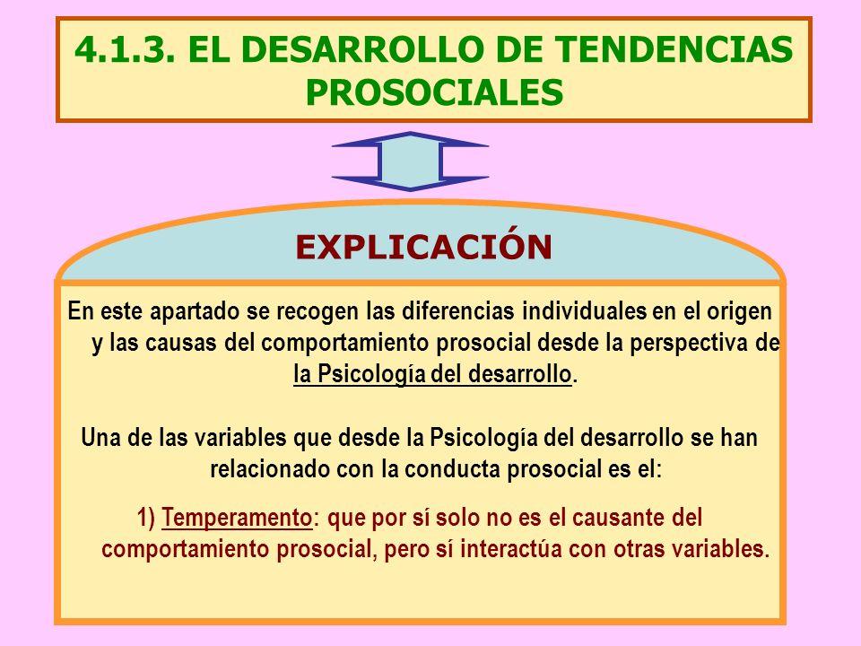 4.1.3. EL DESARROLLO DE TENDENCIAS PROSOCIALES En este apartado se recogen las diferencias individuales en el origen y las causas del comportamiento p
