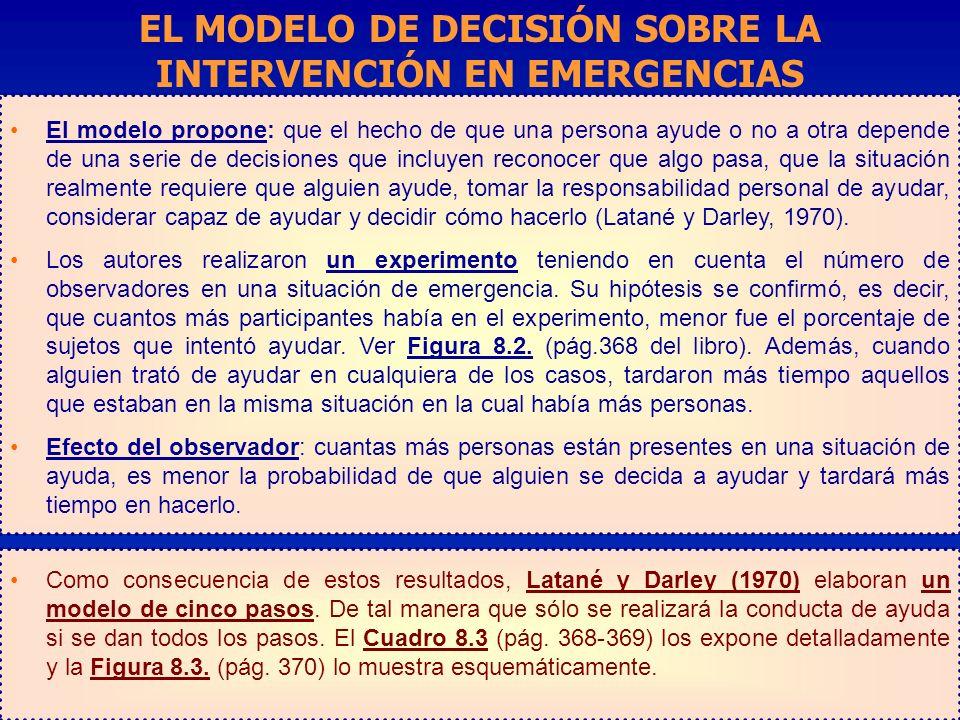 El modelo propone: que el hecho de que una persona ayude o no a otra depende de una serie de decisiones que incluyen reconocer que algo pasa, que la s