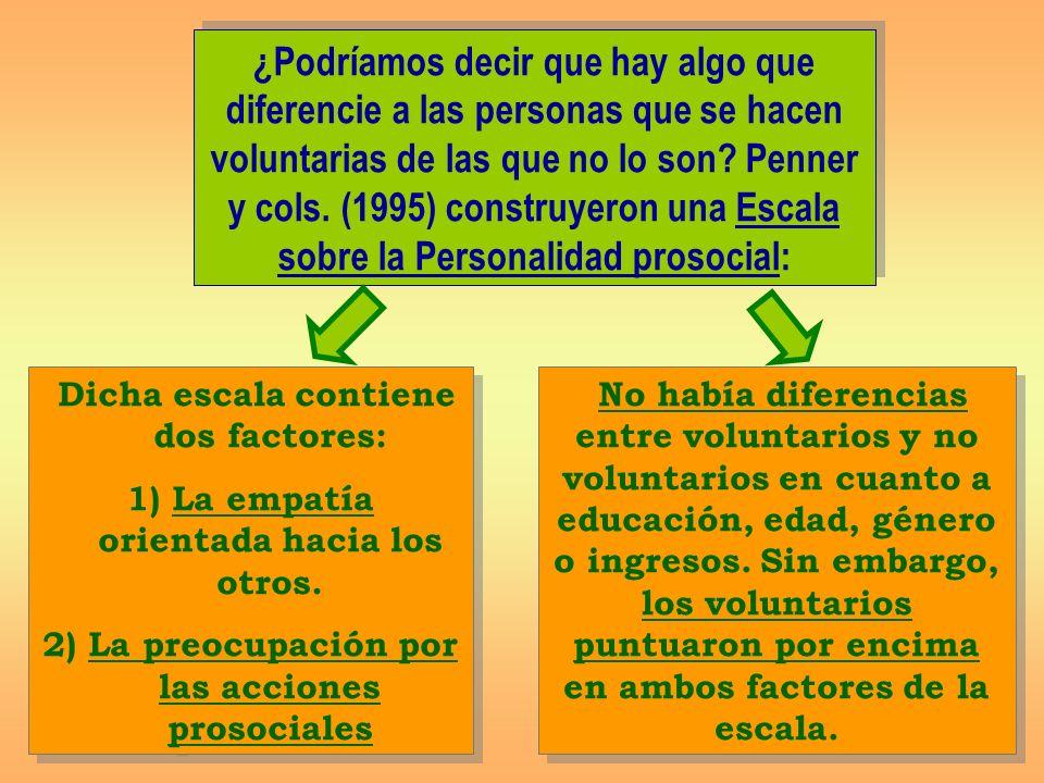 ¿Podríamos decir que hay algo que diferencie a las personas que se hacen voluntarias de las que no lo son? Penner y cols. (1995) construyeron una Esca