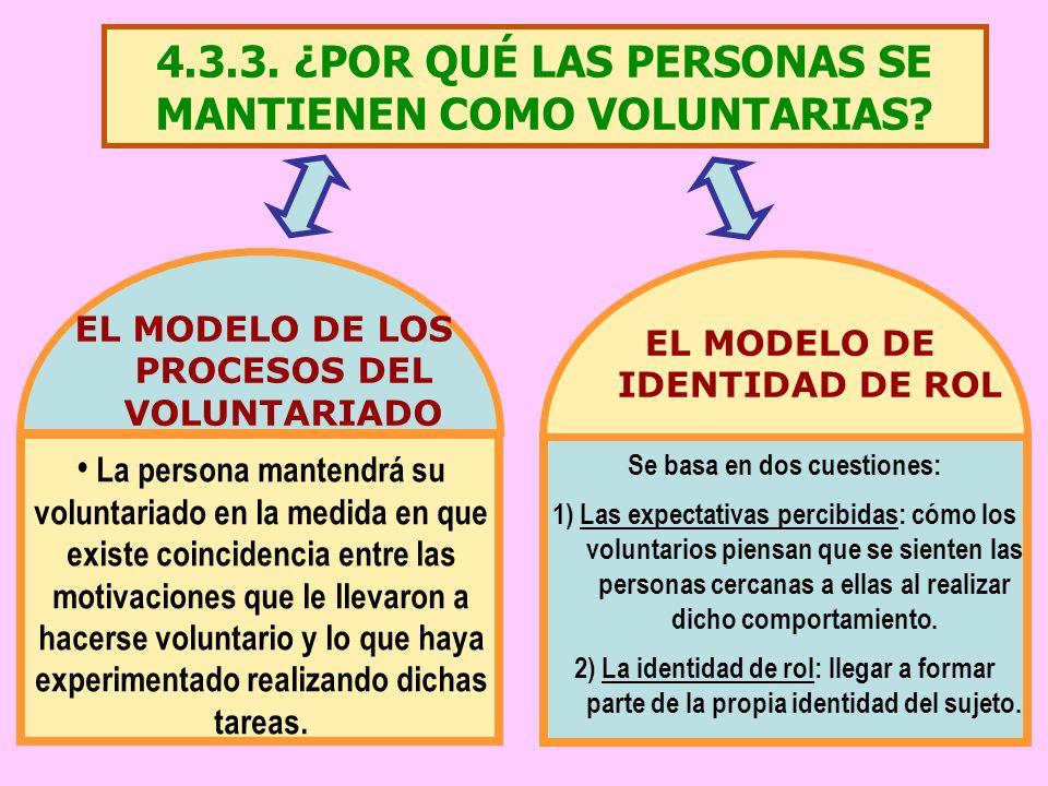 4.3.3. ¿POR QUÉ LAS PERSONAS SE MANTIENEN COMO VOLUNTARIAS? EL MODELO DE LOS PROCESOS DEL VOLUNTARIADO EL MODELO DE IDENTIDAD DE ROL La persona manten