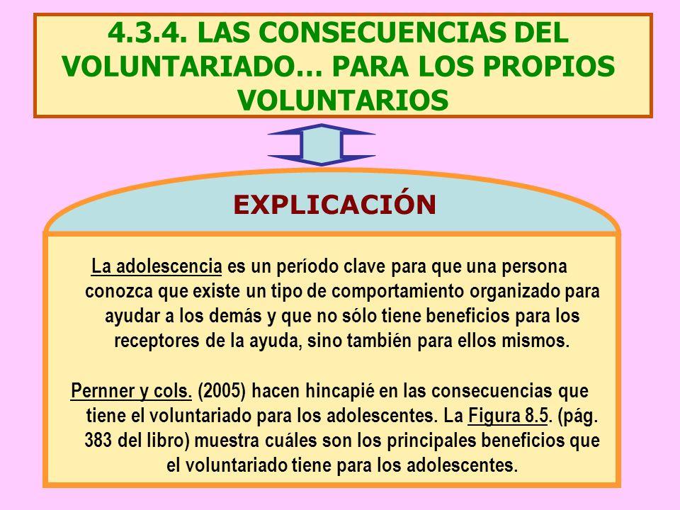 4.3.4. LAS CONSECUENCIAS DEL VOLUNTARIADO… PARA LOS PROPIOS VOLUNTARIOS La adolescencia es un período clave para que una persona conozca que existe un