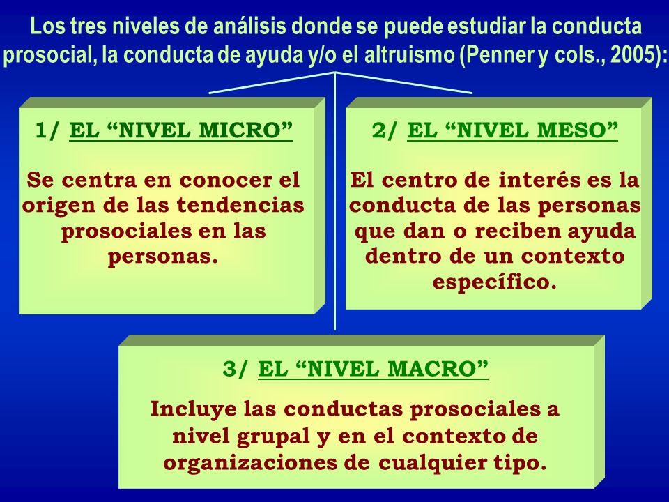 Los tres niveles de análisis donde se puede estudiar la conducta prosocial, la conducta de ayuda y/o el altruismo (Penner y cols., 2005): 1/ EL NIVEL