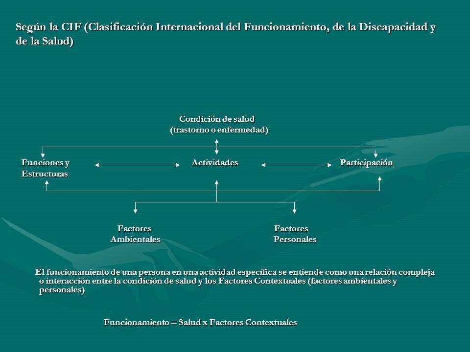 Condición de salud Condición de salud (trastorno o enfermedad) (trastorno o enfermedad) Funciones y Actividades Participación Estructuras Factores Fac