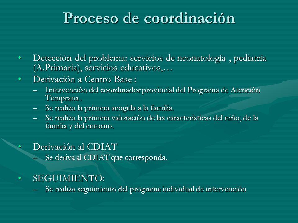 Proceso de coordinación Detección del problema: servicios de neonatología, pediatría (A.Primaria), servicios educativos,…Detección del problema: servi
