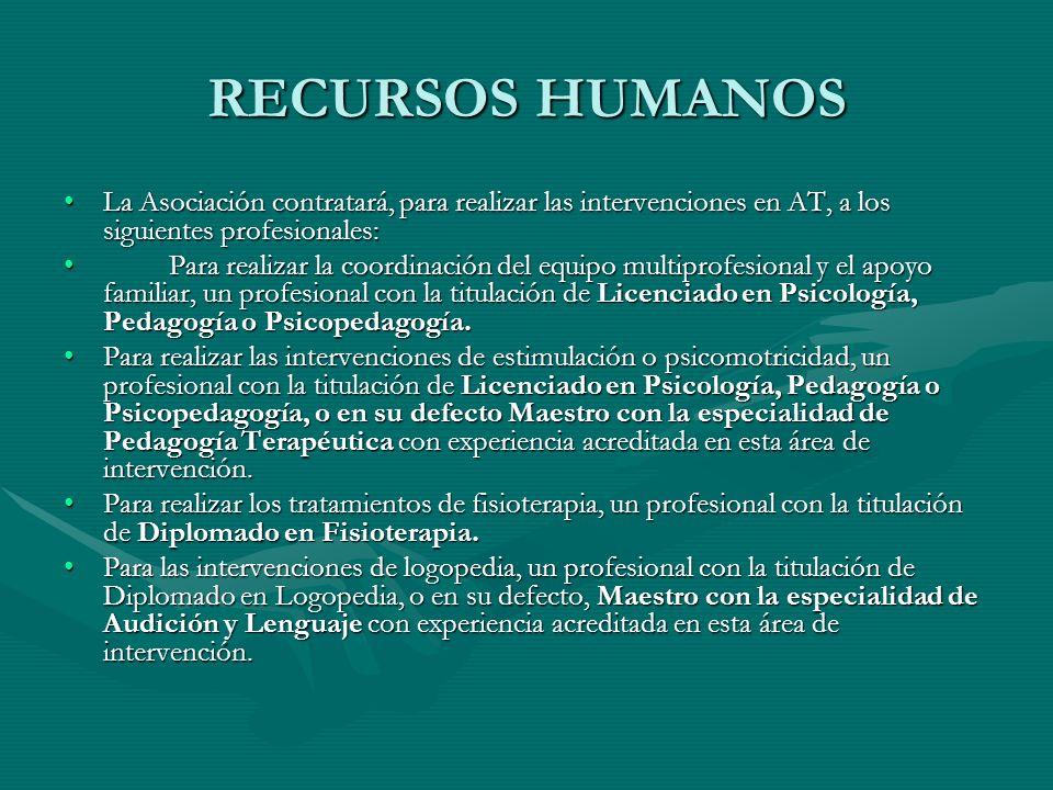 RECURSOS HUMANOS La Asociación contratará, para realizar las intervenciones en AT, a los siguientes profesionales:La Asociación contratará, para reali