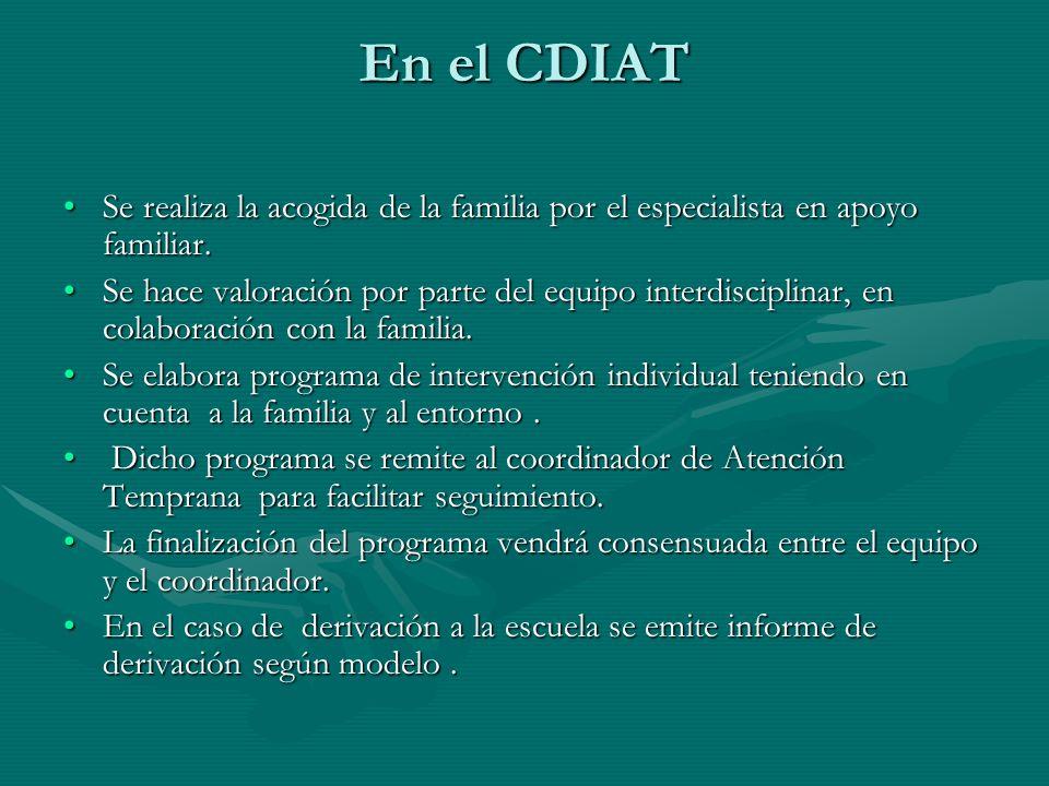 En el CDIAT Se realiza la acogida de la familia por el especialista en apoyo familiar.Se realiza la acogida de la familia por el especialista en apoyo