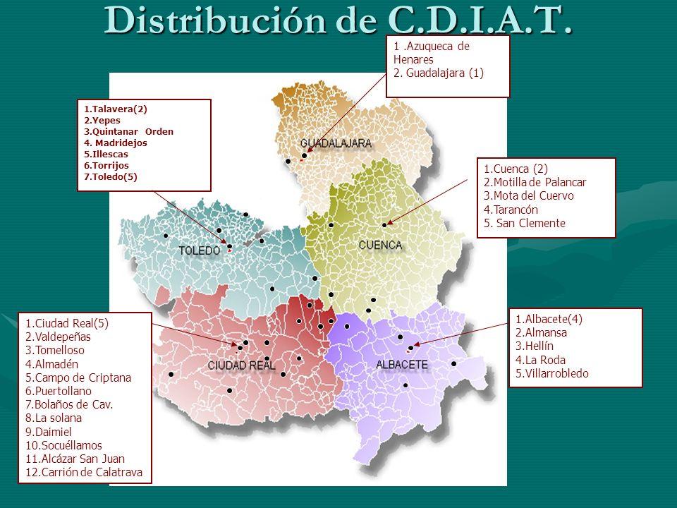 Distribución de C.D.I.A.T. 1.Azuqueca de Henares 2. Guadalajara (1) 1.Albacete(4) 2.Almansa 3.Hellín 4.La Roda 5.Villarrobledo 1.Cuenca (2) 2.Motilla