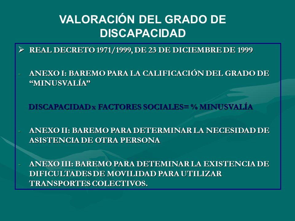VALORACIÓN DEL GRADO DE DISCAPACIDAD REAL DECRETO 1971/1999, DE 23 DE DICIEMBRE DE 1999 REAL DECRETO 1971/1999, DE 23 DE DICIEMBRE DE 1999 -ANEXO I: B