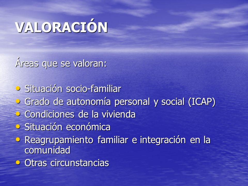 VALORACIÓN Áreas que se valoran: Situación socio-familiar Situación socio-familiar Grado de autonomía personal y social (ICAP) Grado de autonomía pers