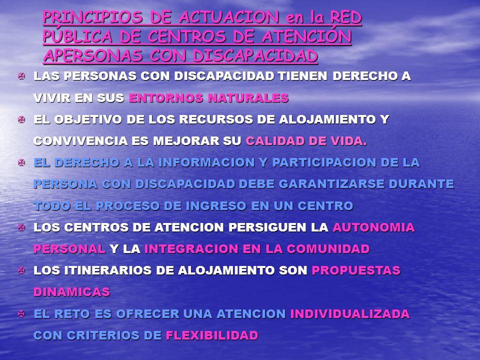 PRINCIPIOS DE ACTUACION en la RED PÚBLICA DE CENTROS DE ATENCIÓN APERSONAS CON DISCAPACIDAD X LAS PERSONAS CON DISCAPACIDAD TIENEN DERECHO A VIVIR EN