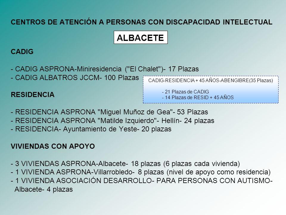 CENTROS DE ATENCIÓN A PERSONAS CON DISCAPACIDAD INTELECTUAL CADIG - CADIG ASPRONA-Miniresidencia (
