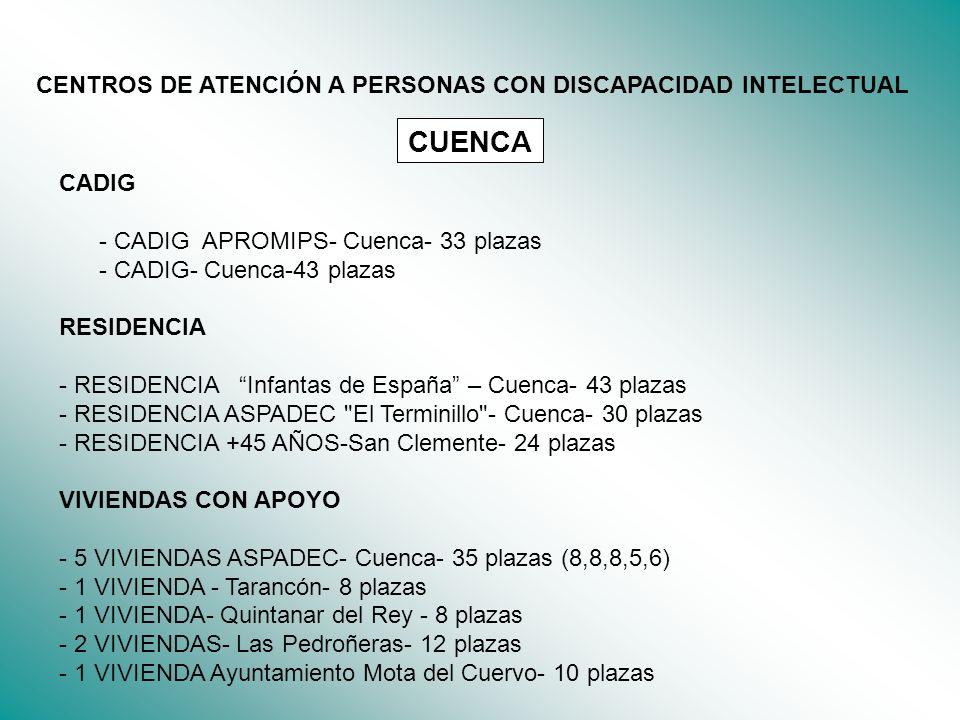 CADIG - CADIG APROMIPS- Cuenca- 33 plazas - CADIG- Cuenca-43 plazas RESIDENCIA - RESIDENCIA Infantas de España – Cuenca- 43 plazas - RESIDENCIA ASPADE