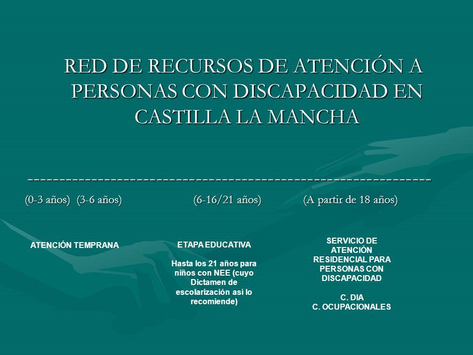 RED DE RECURSOS DE ATENCIÓN A PERSONAS CON DISCAPACIDAD EN CASTILLA LA MANCHA RED DE RECURSOS DE ATENCIÓN A PERSONAS CON DISCAPACIDAD EN CASTILLA LA M