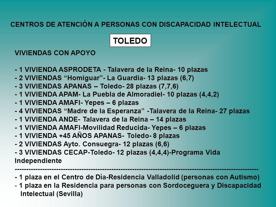 VIVIENDAS CON APOYO - 1 VIVIENDA ASPRODETA - Talavera de la Reina- 10 plazas - 2 VIVIENDAS Homiguar- La Guardia- 13 plazas (6,7) - 3 VIVIENDAS APANAS