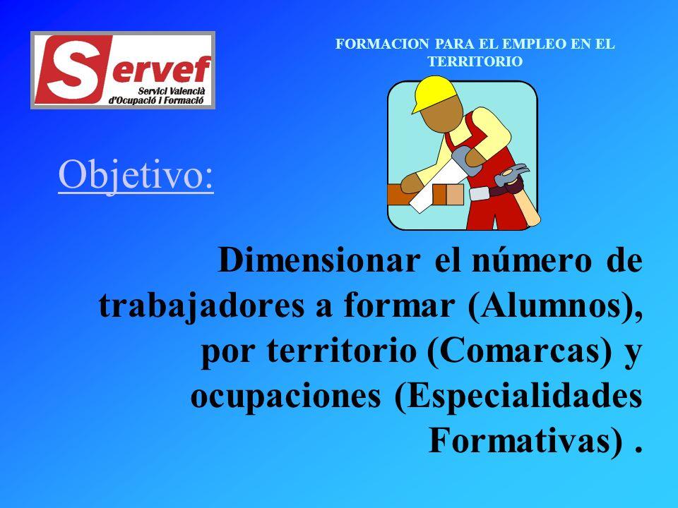 FORMACION PARA EL EMPLEO EN EL TERRITORIO Objetivo: Dimensionar el número de trabajadores a formar (Alumnos), por territorio (Comarcas) y ocupaciones (Especialidades Formativas).