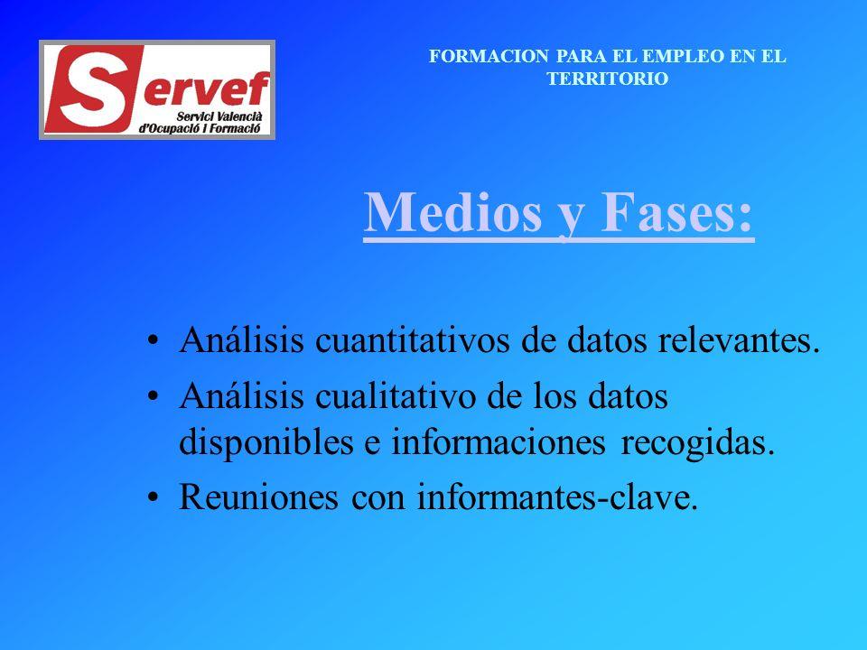 FORMACION PARA EL EMPLEO EN EL TERRITORIO Medios y Fases: Análisis cuantitativos de datos relevantes.