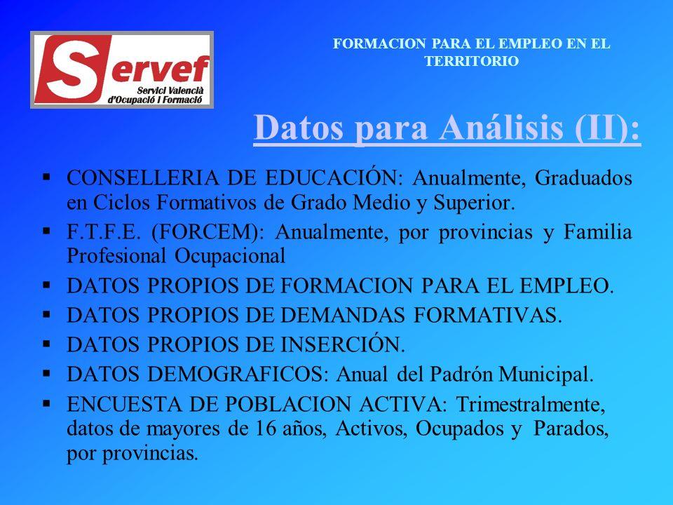 FORMACION PARA EL EMPLEO EN EL TERRITORIO CONSELLERIA DE EDUCACIÓN: Anualmente, Graduados en Ciclos Formativos de Grado Medio y Superior.