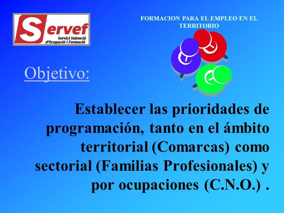 FORMACION PARA EL EMPLEO EN EL TERRITORIO Objetivo: Establecer las prioridades de programación, tanto en el ámbito territorial (Comarcas) como sectorial (Familias Profesionales) y por ocupaciones (C.N.O.).