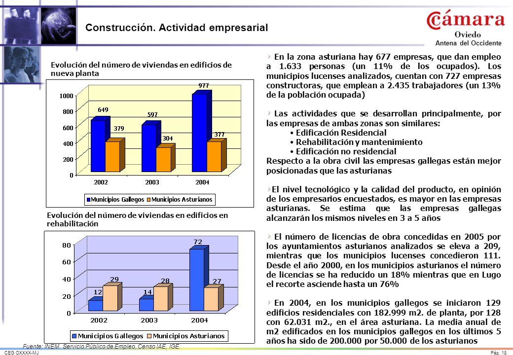 Pág. 18CEG OXXXX-MJ Antena del Occidente Construcción. Actividad empresarial En la zona asturiana hay 677 empresas, que dan empleo a 1.633 personas (u