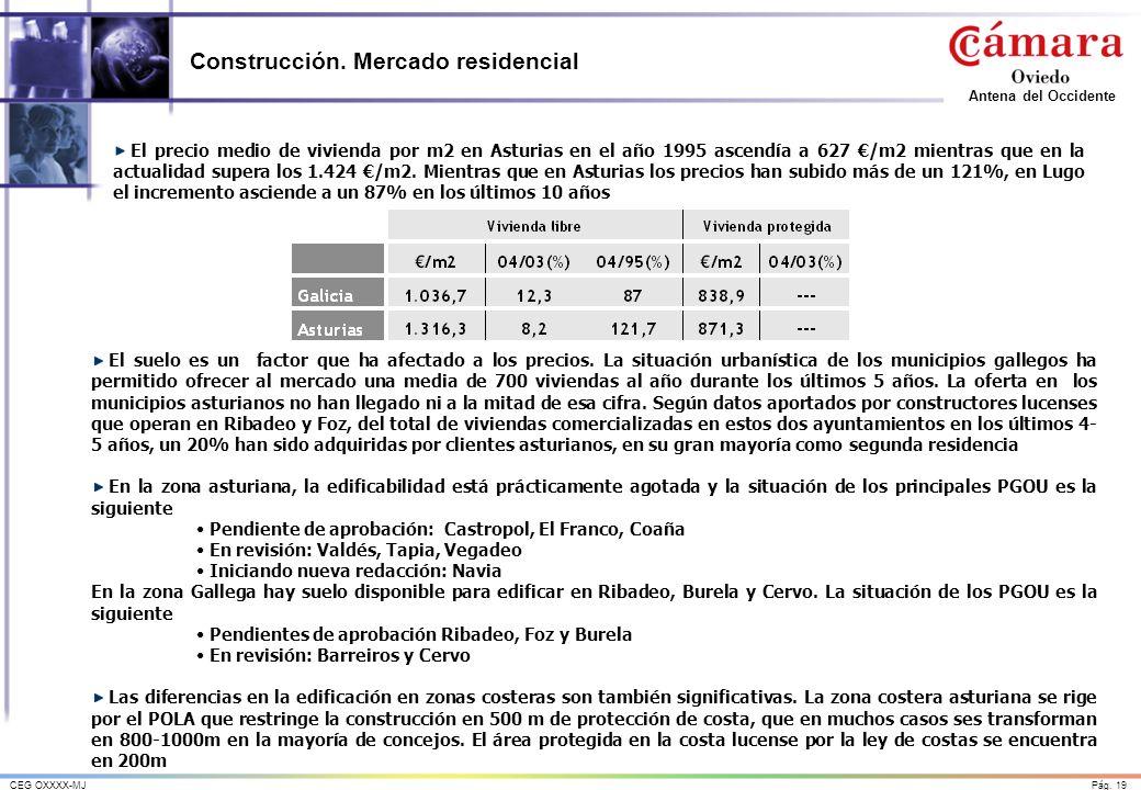 Pág. 19CEG OXXXX-MJ Antena del Occidente Construcción. Mercado residencial El suelo es un factor que ha afectado a los precios. La situación urbanísti