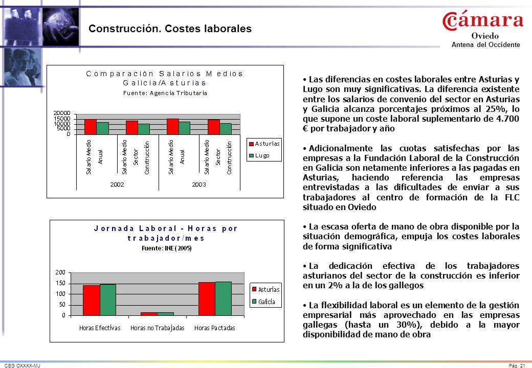 Pág. 21CEG OXXXX-MJ Antena del Occidente Construcción. Costes laborales Las diferencias en costes laborales entre Asturias y Lugo son muy significativ