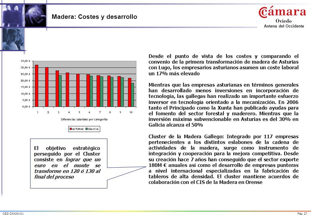Pág. 27CEG OXXXX-MJ Antena del Occidente Madera: Costes y desarrollo Desde el punto de vista de los costes y comparando el convenio de la primera tran