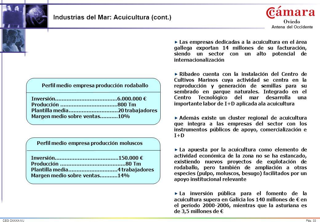 Pág. 33CEG OXXXX-MJ Antena del Occidente Industrias del Mar: Acuicultura (cont.) Las empresas dedicadas a la acuicultura en el área gallega exportan 1