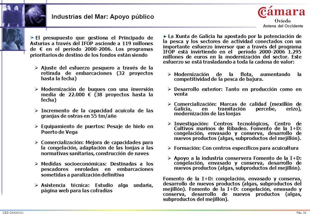 Pág. 34CEG OXXXX-MJ Antena del Occidente Industrias del Mar: Apoyo público La Xunta de Galicia ha apostado por la potenciación de la pesca y los secto
