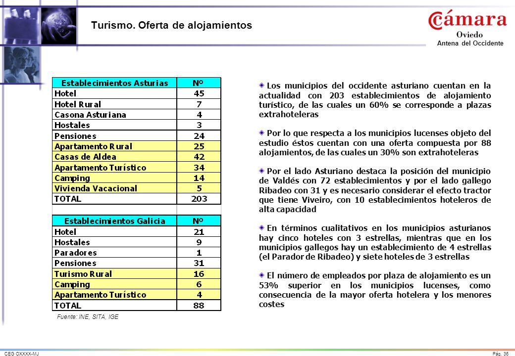 Pág. 36CEG OXXXX-MJ Antena del Occidente Turismo. Oferta de alojamientos Los municipios del occidente asturiano cuentan en la actualidad con 203 estab