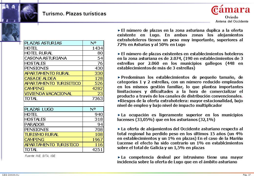 Pág. 37CEG OXXXX-MJ Antena del Occidente Turismo. Plazas turísticas El número de plazas en la zona asturiana duplica a la oferta existente en Lugo. En