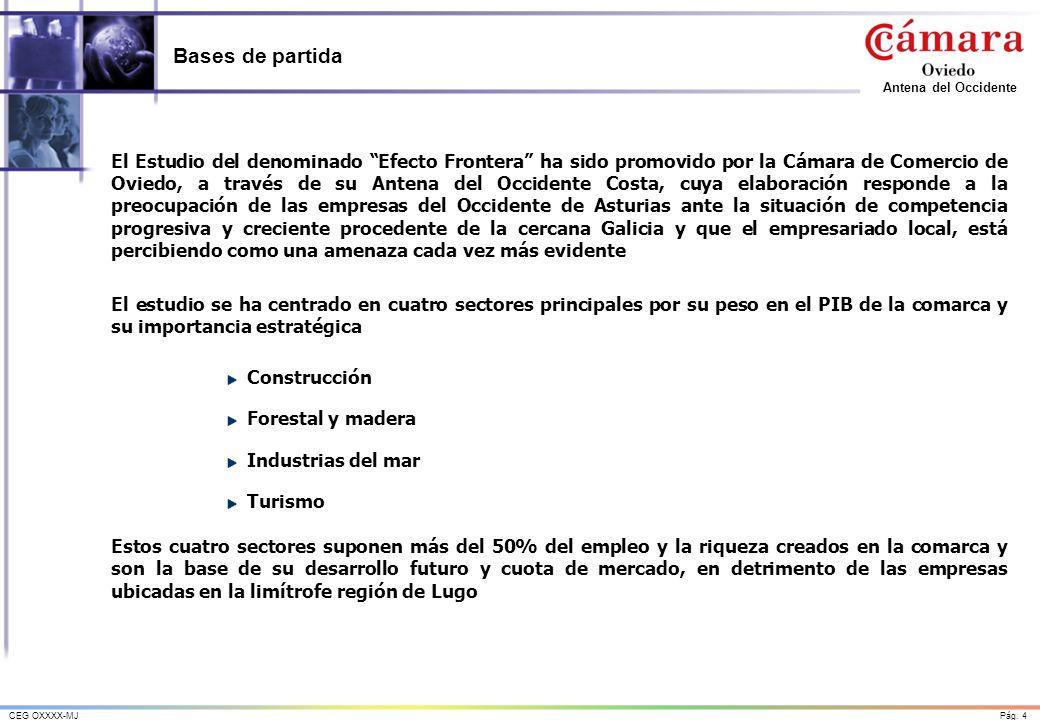 El Efecto Frontera: Implicaciones para el empresariado del Occidente de Asturias Navia, 1 de junio de 2006 Antena del Occidente