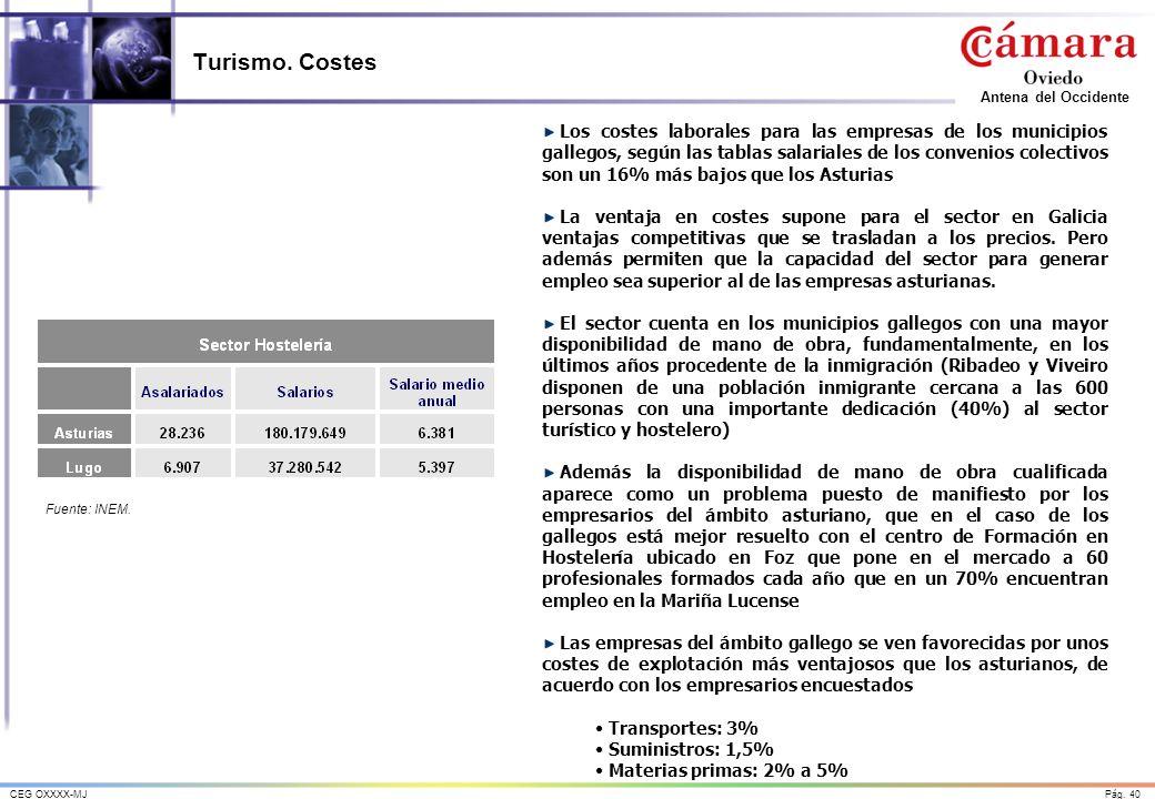 Pág. 40CEG OXXXX-MJ Antena del Occidente Turismo. Costes Los costes laborales para las empresas de los municipios gallegos, según las tablas salariale