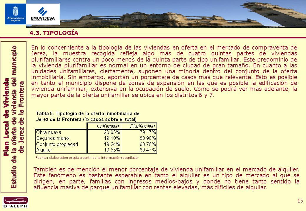 Plan Local de Vivienda Estudio de la oferta de vivienda del municipio de Jerez de la Frontera 15 4.3.