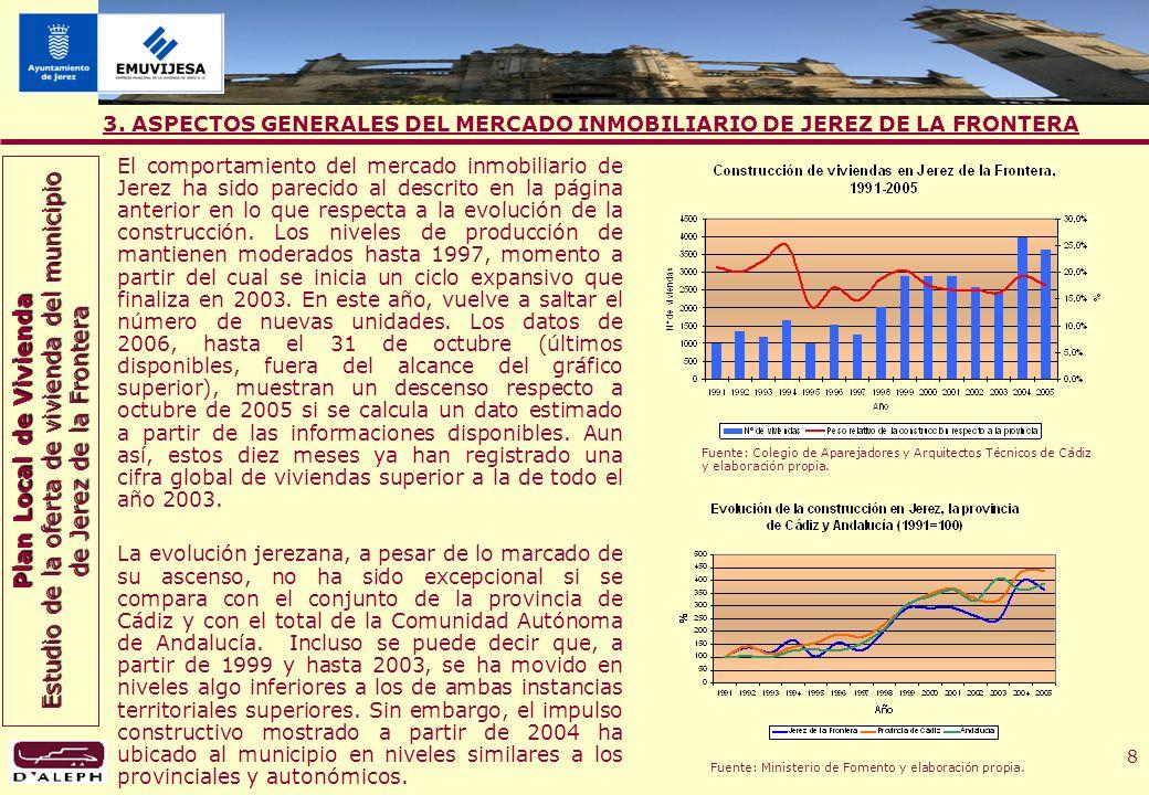 Plan Local de Vivienda Estudio de la oferta de vivienda del municipio de Jerez de la Frontera 4.ANÁLISIS DE LA OFERTA INMOBILIARIA