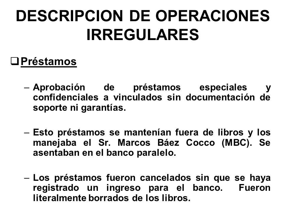 DESCRIPCION DE OPERACIONES IRREGULARES Préstamos –Aprobación de préstamos especiales y confidenciales a vinculados sin documentación de soporte ni gar