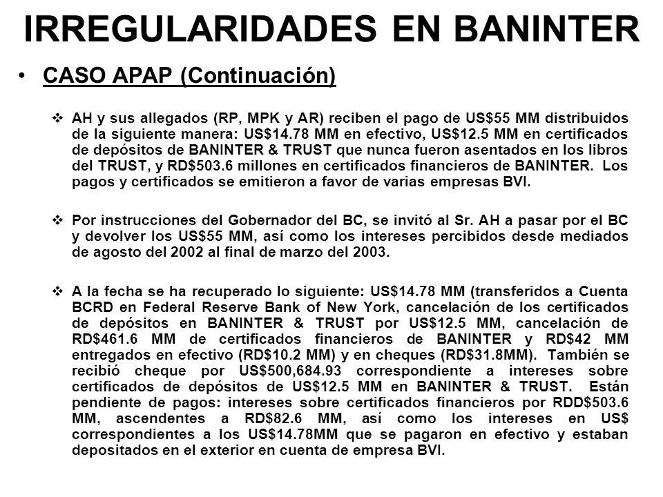 IRREGULARIDADES EN BANINTER CASO APAP (Continuación) AH y sus allegados (RP, MPK y AR) reciben el pago de US$55 MM distribuidos de la siguiente manera