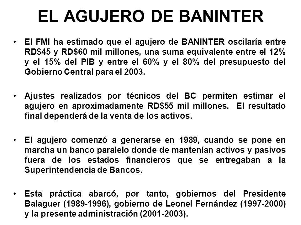 EL AGUJERO DE BANINTER El FMI ha estimado que el agujero de BANINTER oscilaría entre RD$45 y RD$60 mil millones, una suma equivalente entre el 12% y e