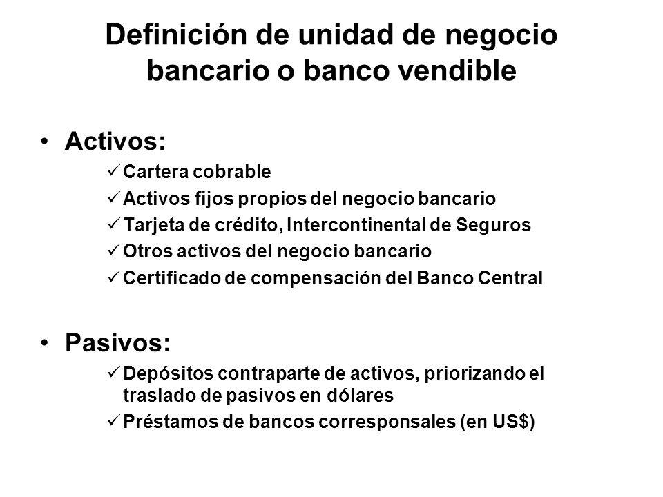 Definición de unidad de negocio bancario o banco vendible Activos: Cartera cobrable Activos fijos propios del negocio bancario Tarjeta de crédito, Int