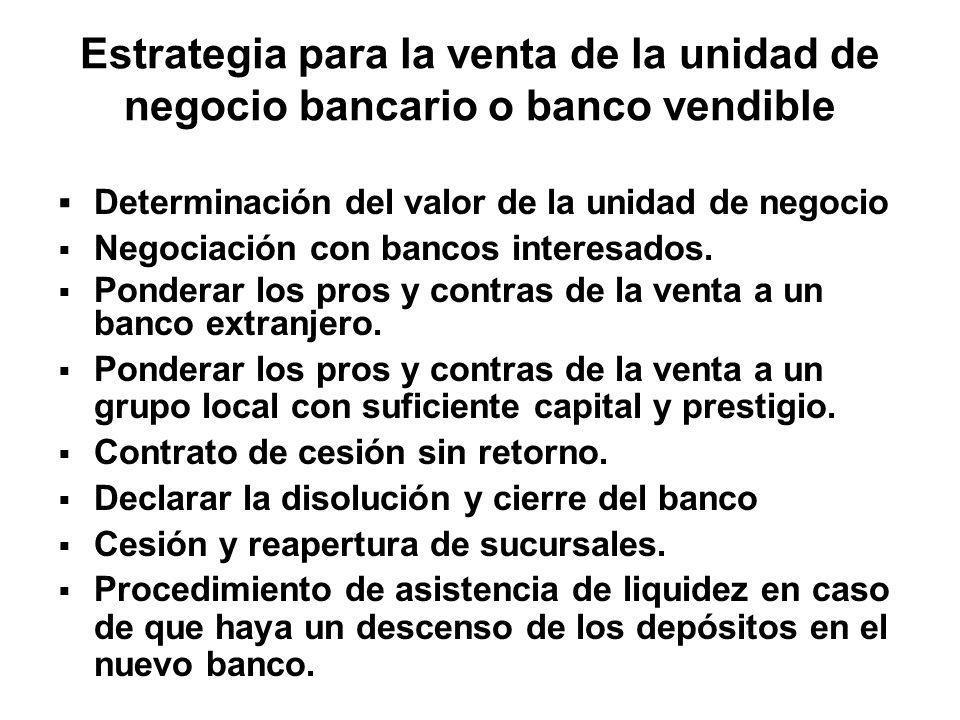 Estrategia para la venta de la unidad de negocio bancario o banco vendible Determinación del valor de la unidad de negocio Negociación con bancos inte